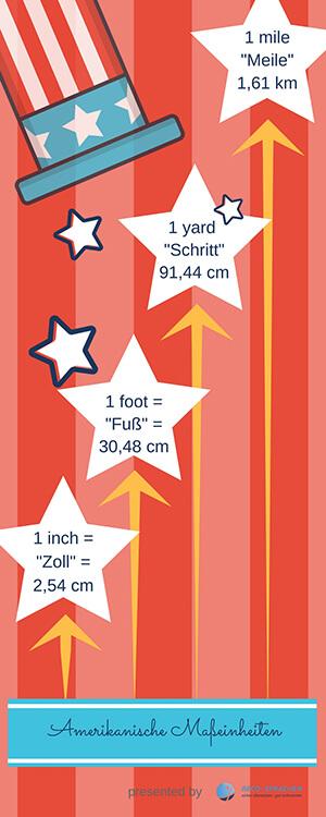 amerikanische-Maßeinheiten-BECO (1)